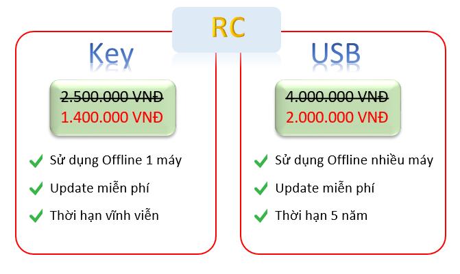 Phần mềm tính toán kết cấu bê tông cốt thép TCVN 5574:2018